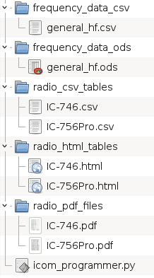 IcomProgrammmer II