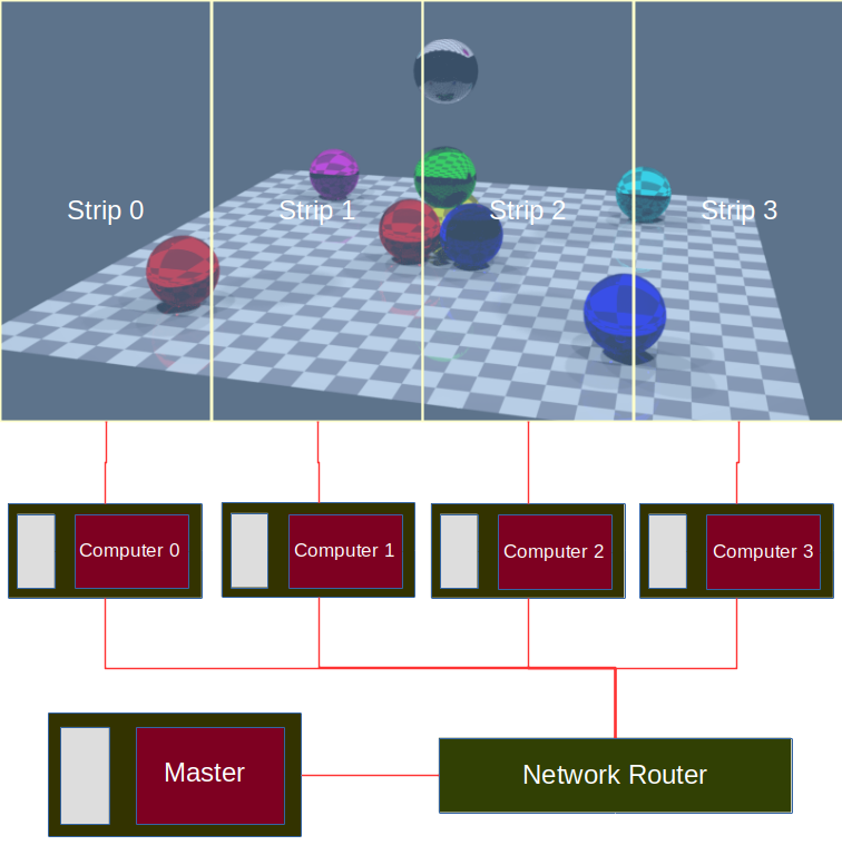 Blender Distributed Network Rendering
