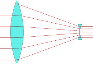 12 Virtual Telescope I Galilean