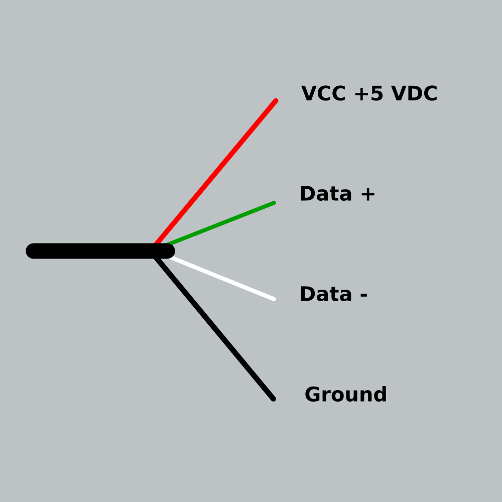 cable_diagram Usb Color Coded Wires on blue wire, shielded wire, plastic wire, metal wire, white wire, color coding wire, clear wire, heavy duty wire,
